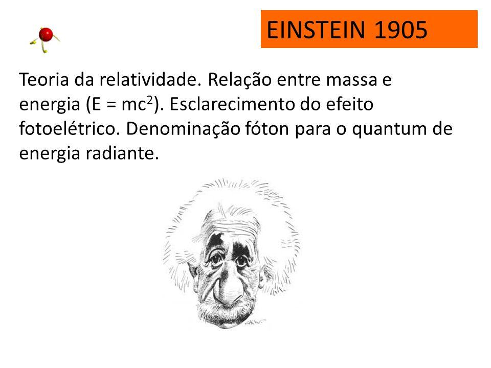 HANTARO NAGAOKA 1904 Foi um grande físico. Nasceu no ano de 1865 no Japão. Nagaoka criou o Modelo Atômico Saturniano, em 1904. O modelo estabelecia qu
