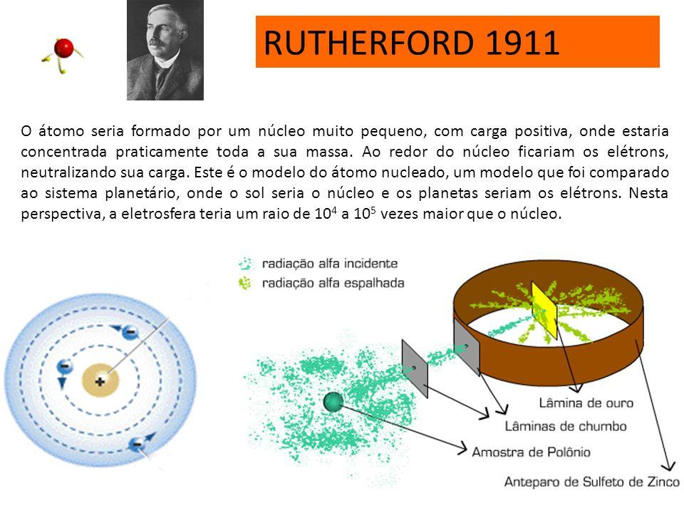 A experiência de Millikan 1908 Robert Millikan realizou um experimento pulverizando gotas de óleo entre duas placas metálicas paralelas. Após a irradi