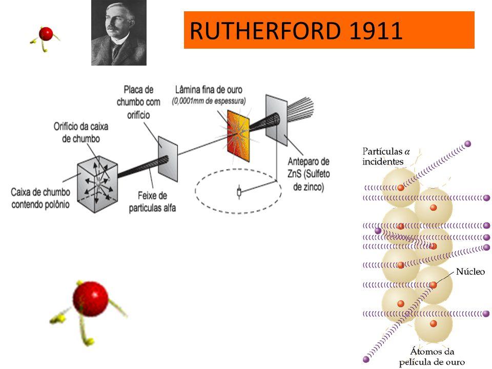 RUTHERFORD 1911 O átomo seria formado por um núcleo muito pequeno, com carga positiva, onde estaria concentrada praticamente toda a sua massa. Ao redo