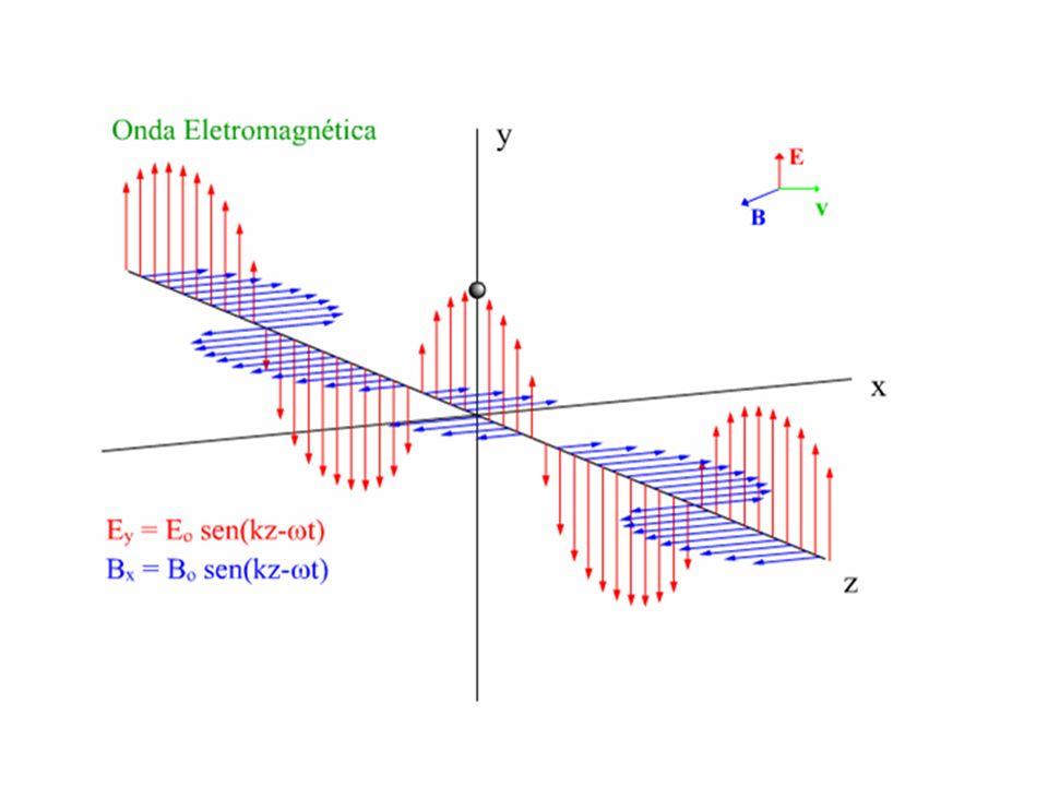 É uma onda eletromagnética que se propaga no vácuo e possui é um perturbações oscilantes dentro do campo visível do olho humano. c =. c: velocidade da
