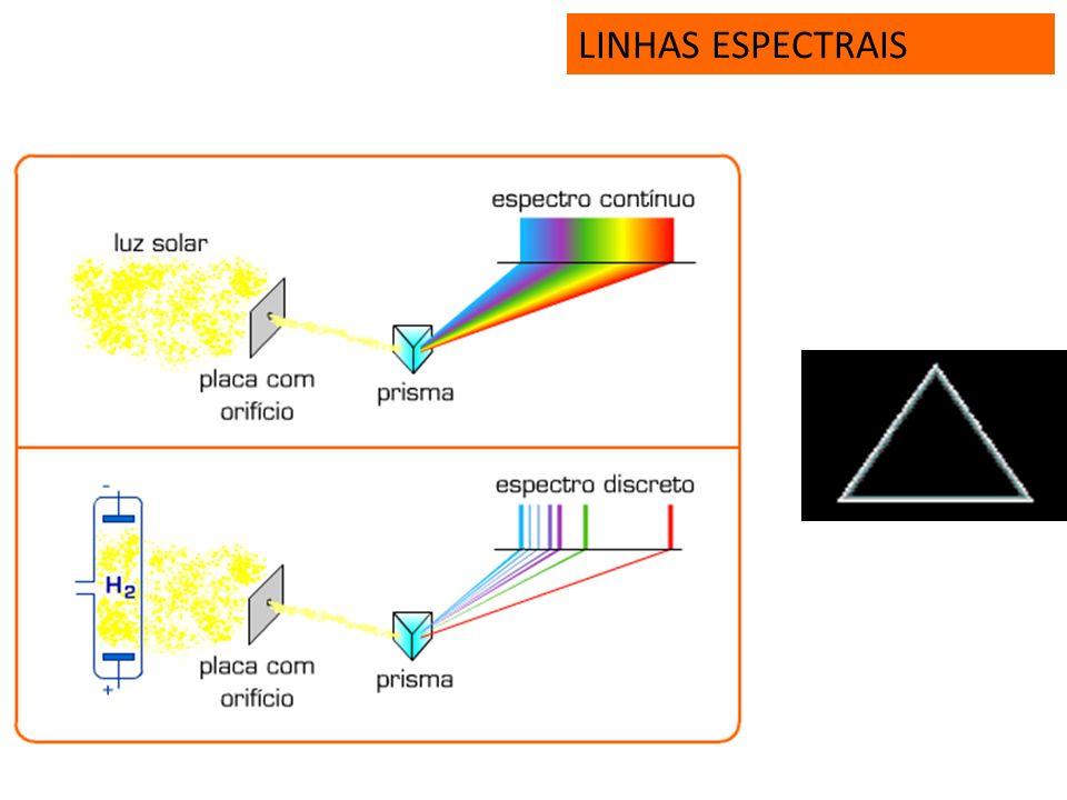 TESTE DE CHAMA Todo composto químico, quando levado à chama ou exposto a raios catódicos (no caso de gases), emite luz com cor característica. Por exe