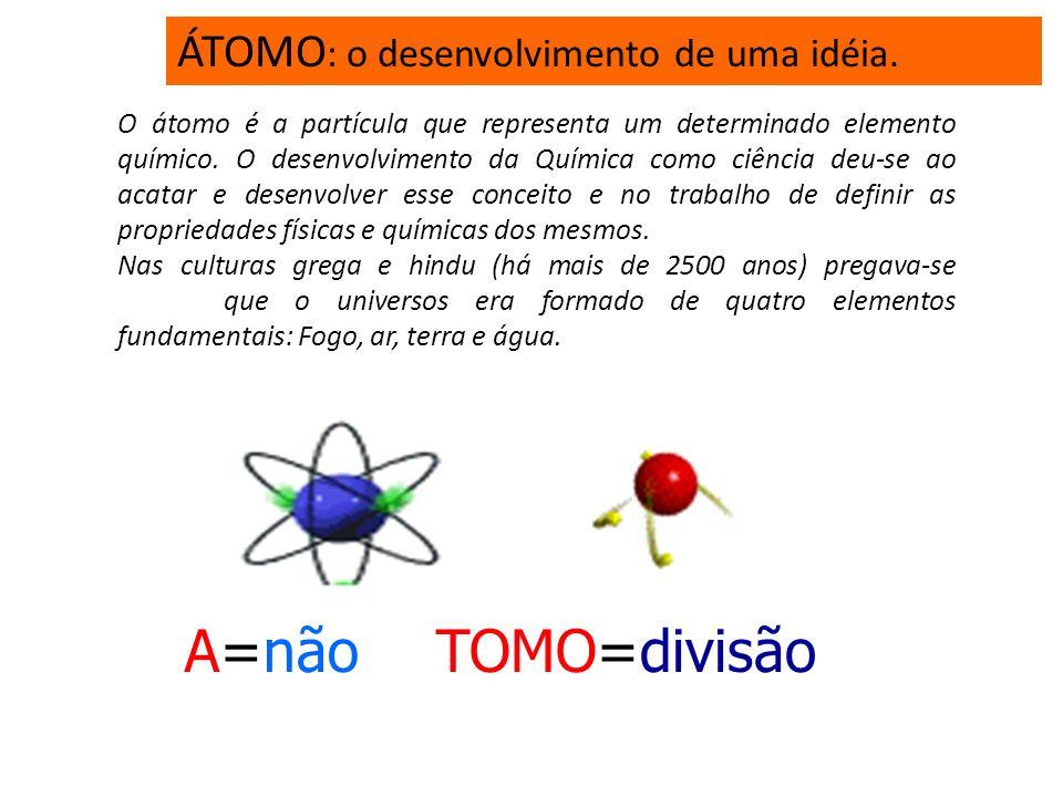 ÁTOMO : o desenvolvimento de uma idéia.