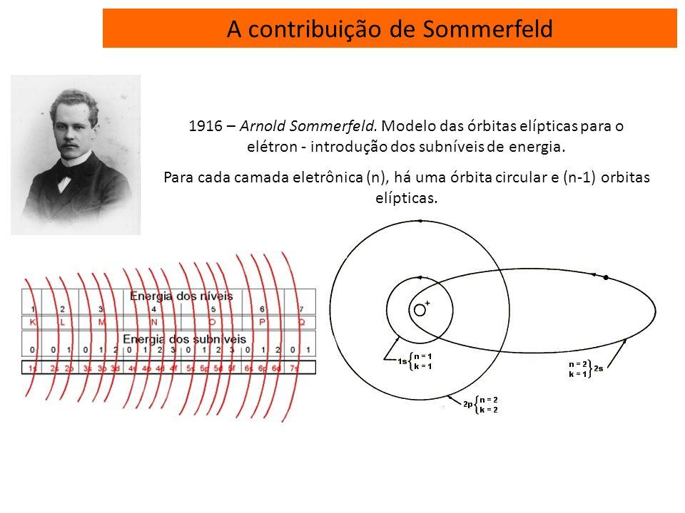 Limitações do modelo de Bohr Pode explicar adequadamente apenas o espectro de linhas do átomo de hidrogênio. Os elétrons não são completamente descrit