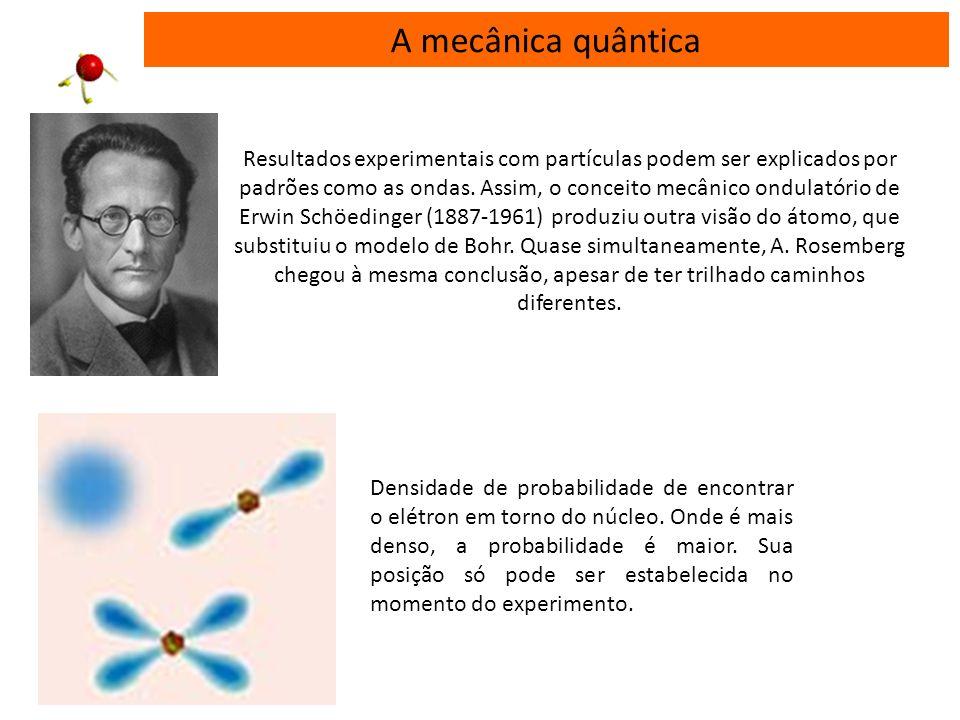 Princípio da Incerteza (Werner Heisenberg) Não é possível determinar com precisão a posição e a velocidade de um elétron num mesmo instante, pois os p