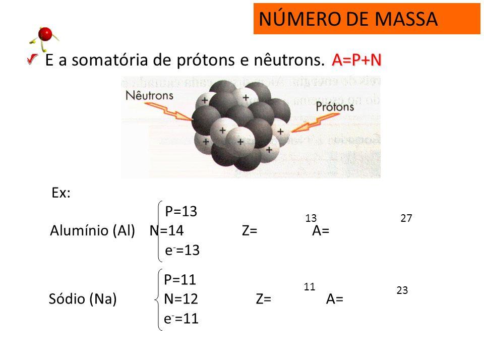 NÚMERO ATÔMICO É a identificação de um átomo. Corresponde ao número de prótons presentes no núcleo. Z=P OBS.: em um átomo (neutro) o n.º de prótons é