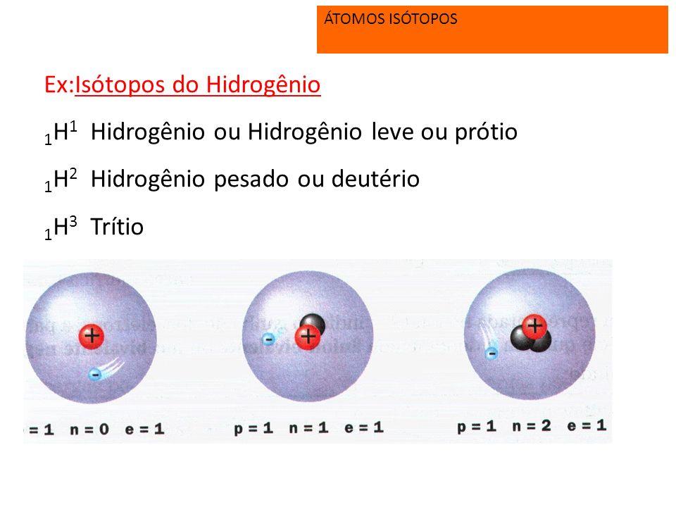 ÁTOMOS ISÓTOPOS São átomos de um mesmo elemento químico que apresentam o mesmo número de prótons e semelhantes propriedades químicas. ISO = mesmoTOPOS