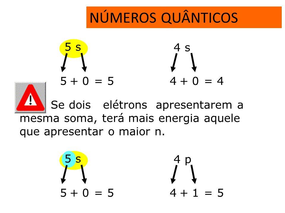 Elétron mais energético, é aquele que apresenta a maior soma: n + 6 s 4 f 6+0= 64+3= 7