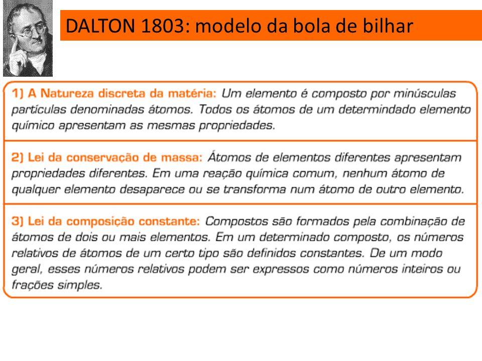 DALTON 1803: modelo da bola de bilhar Primeiro modelo atômico com base experimental. O átomo é uma partícula neutra maciça e indivisível. O modelo vin