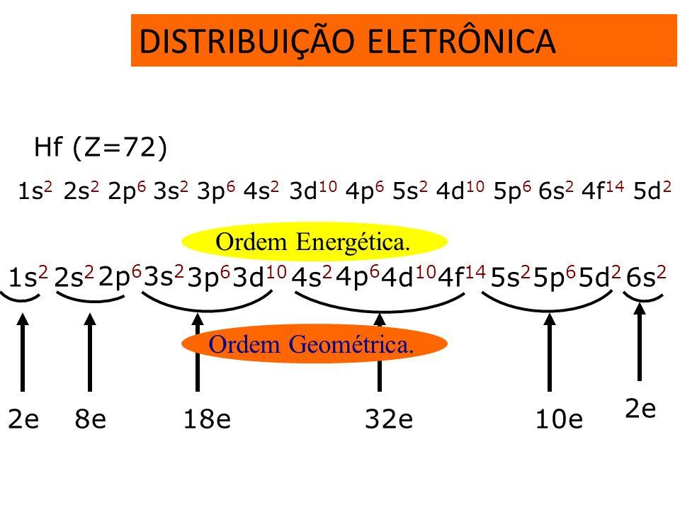 K L M N O P Q (1) (2) (3) (4) (5) (6) (7) 2e 8e 18e 32e 18e 2/8e s2s2 1 s2s2 p6p6 22 s2s2 p6p6 d 10 333 s2s2 p6p6 f 14 4444 s2s2 p6p6 d 10 f 14 5555 s