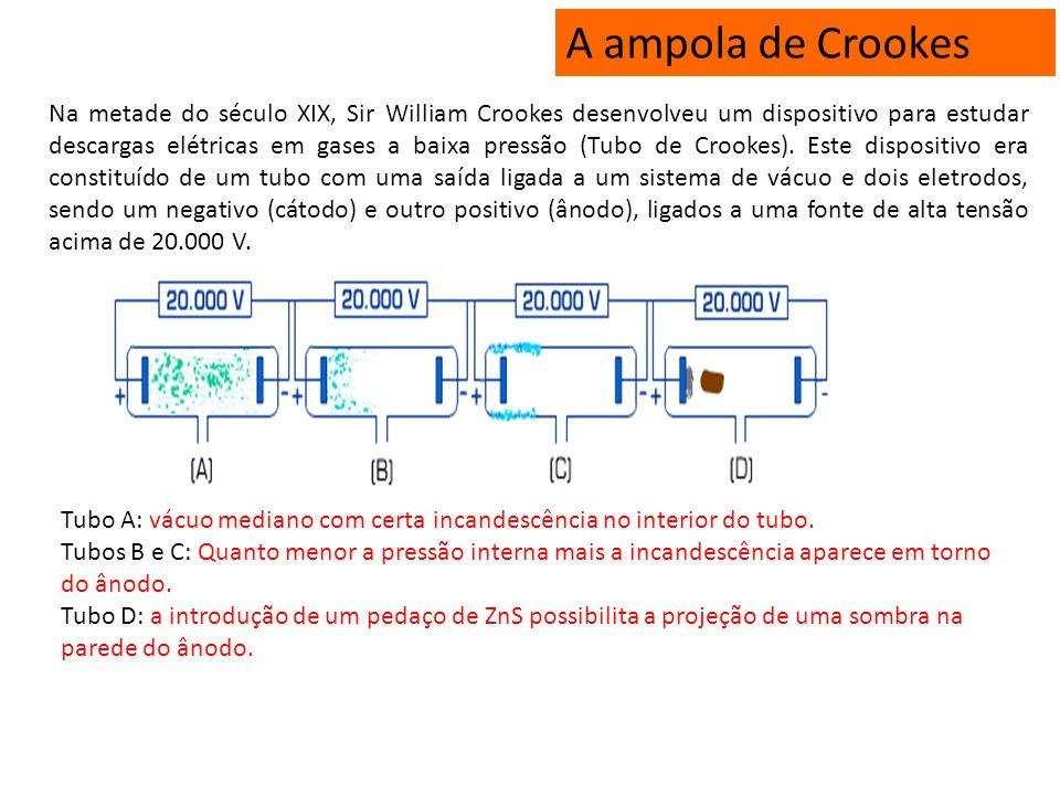 A ampola de Crookes Na metade do século XIX, Sir William Crookes desenvolveu um dispositivo para estudar descargas elétricas em gases a baixa pressão (Tubo de Crookes).
