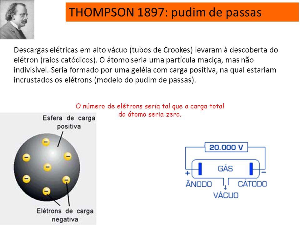 THOMPSON 1897: pudim de passas Descargas elétricas em alto vácuo (tubos de Crookes) levaram à descoberta do elétron (raios catódicos).