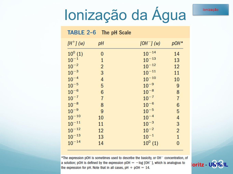 Profa. Denise Esteves Moritz - UNISUL Ionização da Água 33 Ionização