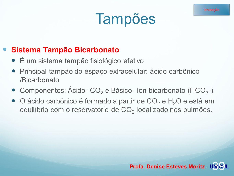 Profa. Denise Esteves Moritz - UNISUL Tampões Sistema Tampão Bicarbonato É um sistema tampão fisiológico efetivo Principal tampão do espaço extracelul