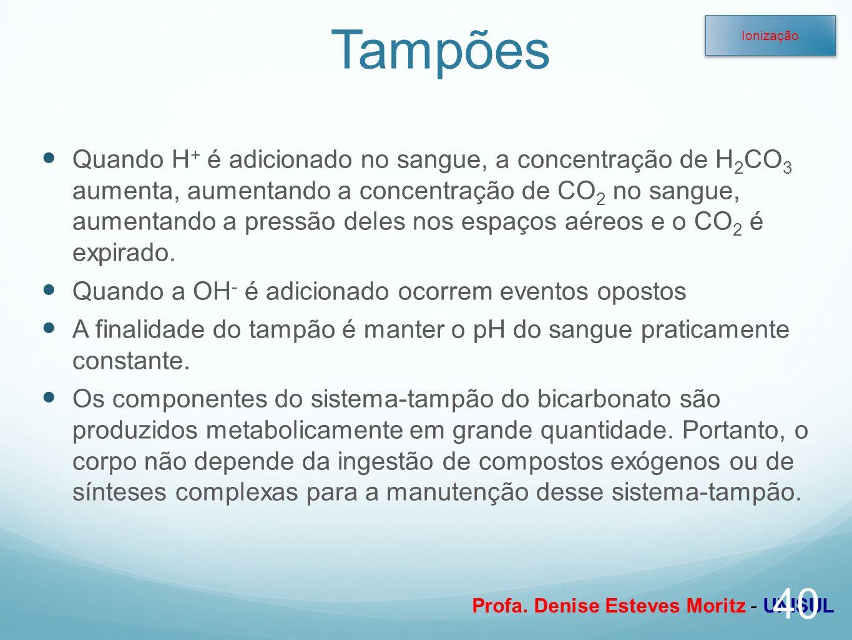Profa. Denise Esteves Moritz - UNISUL Tampões Quando H + é adicionado no sangue, a concentração de H 2 CO 3 aumenta, aumentando a concentração de CO 2