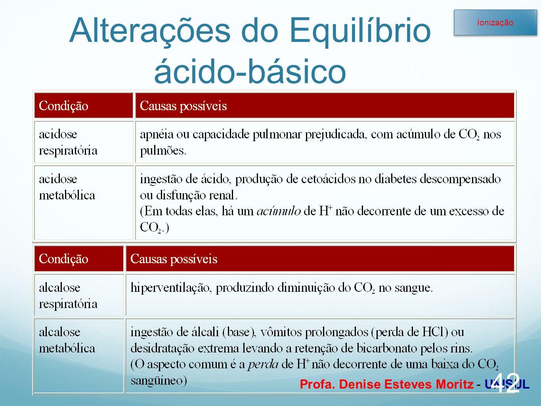 Profa. Denise Esteves Moritz - UNISUL Alterações do Equilíbrio ácido-básico 42 Ionização