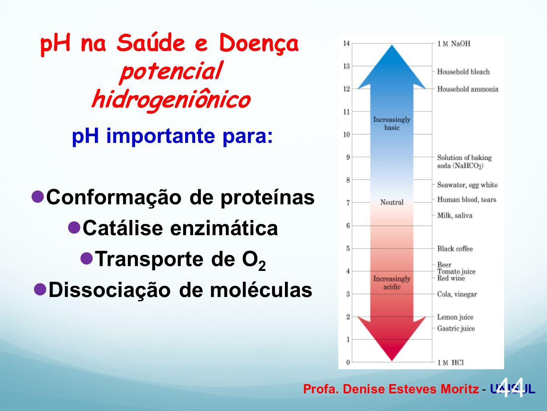 Profa. Denise Esteves Moritz - UNISUL pH na Saúde e Doença potencial hidrogeniônico pH importante para: Conformação de proteínas Catálise enzimática T
