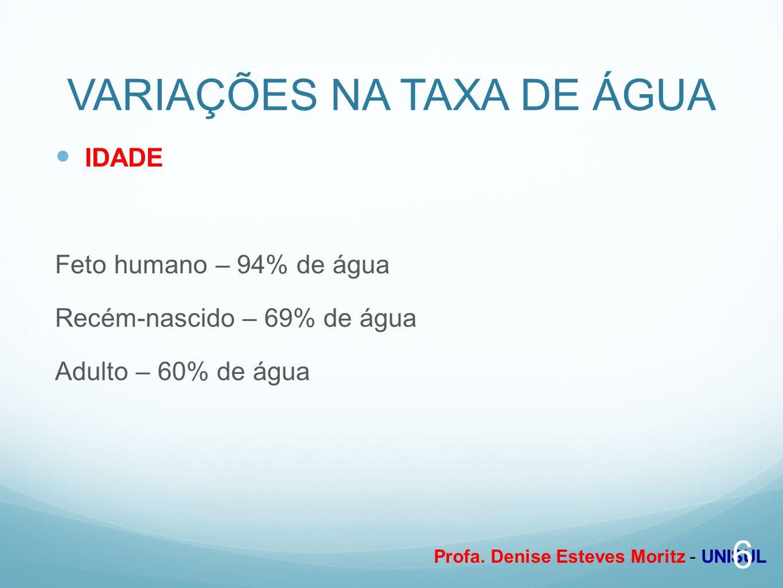 Profa. Denise Esteves Moritz - UNISUL VARIAÇÕES NA TAXA DE ÁGUA IDADE Feto humano – 94% de água Recém-nascido – 69% de água Adulto – 60% de água 6