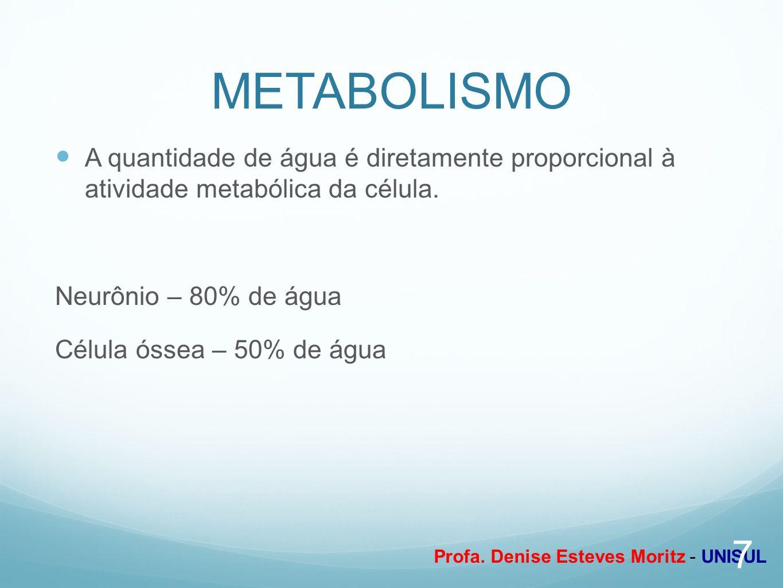Profa. Denise Esteves Moritz - UNISUL METABOLISMO A quantidade de água é diretamente proporcional à atividade metabólica da célula. Neurônio – 80% de