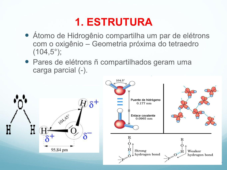 Profa. Denise Esteves Moritz - UNISUL 1. ESTRUTURA Átomo de Hidrogênio compartilha um par de elétrons com o oxigênio – Geometria próxima do tetraedro