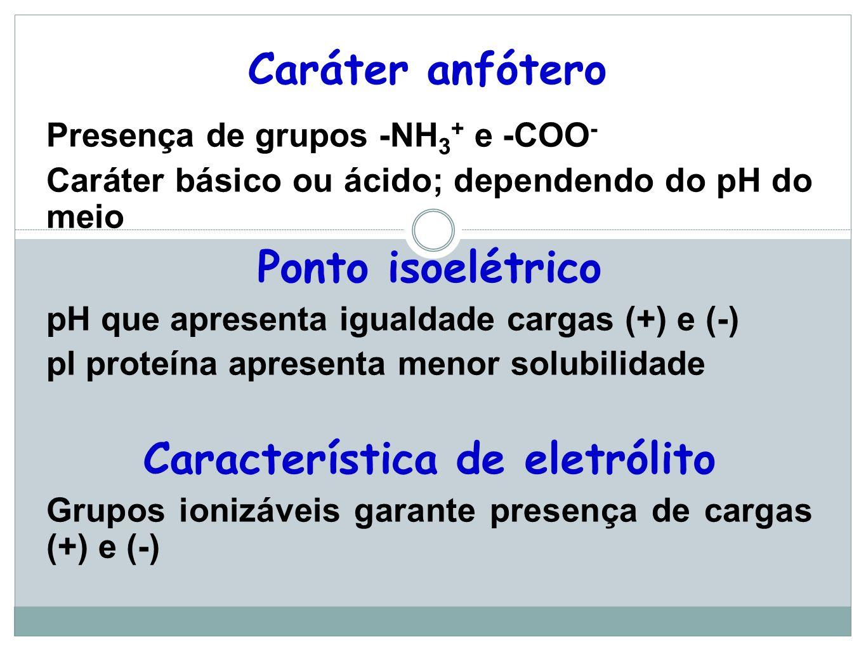 Caráter anfótero Presença de grupos -NH 3 + e -COO - Caráter básico ou ácido; dependendo do pH do meio Ponto isoelétrico pH que apresenta igualdade cargas (+) e (-) pl proteína apresenta menor solubilidade Característica de eletrólito Grupos ionizáveis garante presença de cargas (+) e (-)