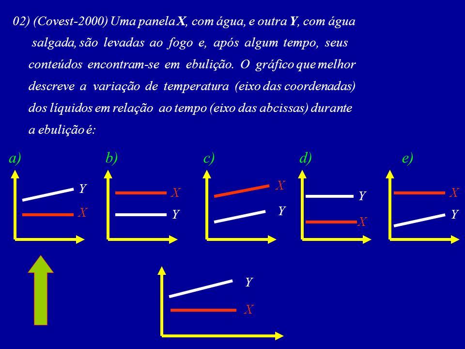 02) (Covest-2000) Uma panela X, com água, e outra Y, com água salgada, são levadas ao fogo e, após algum tempo, seus conteúdos encontram-se em ebulição.