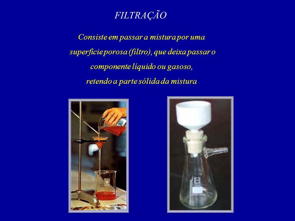 FILTRAÇÃO Consiste em passar a mistura por uma superfície porosa (filtro), que deixa passar o componente líquido ou gasoso, retendo a parte sólida da mistura
