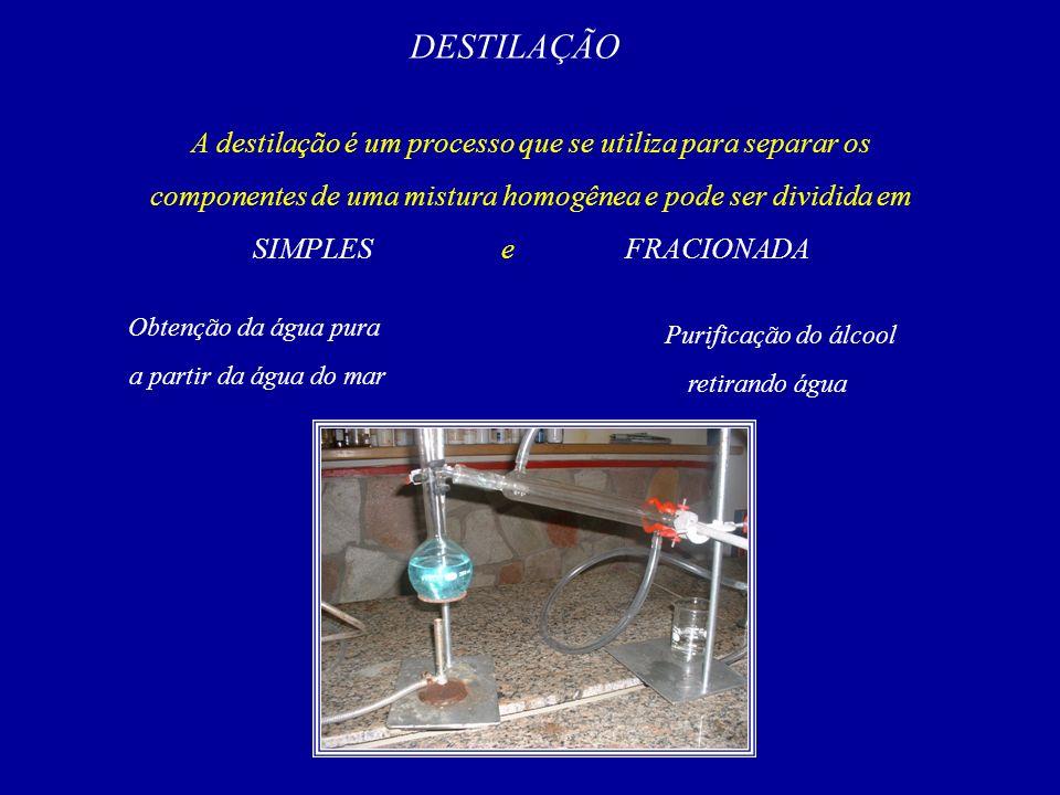 DESTILAÇÃO A destilação é um processo que se utiliza para separar os componentes de uma mistura homogênea e pode ser dividida em SIMPLES e FRACIONADA Obtenção da água pura a partir da água do mar Purificação do álcool retirando água