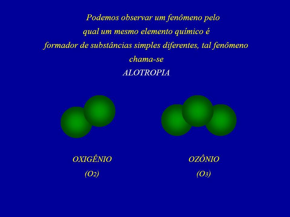 Podemos observar um fenômeno pelo qual um mesmo elemento químico é formador de substâncias simples diferentes, tal fenômeno chama-se ALOTROPIA OXIGÊNIO (O 2 ) OZÔNIO (O 3 )