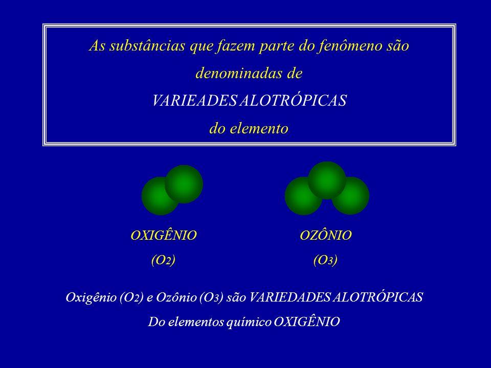As substâncias que fazem parte do fenômeno são denominadas de VARIEADES ALOTRÓPICAS do elemento OXIGÊNIO (O 2 ) OZÔNIO (O 3 ) Oxigênio (O 2 ) e Ozônio (O 3 ) são VARIEDADES ALOTRÓPICAS Do elementos químico OXIGÊNIO