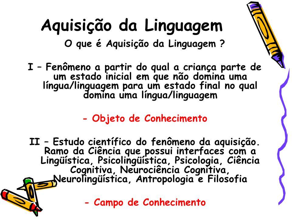 Aquisição da Linguagem O que é Aquisição da Linguagem ? I – Fenômeno a partir do qual a criança parte de um estado inicial em que não domina uma língu