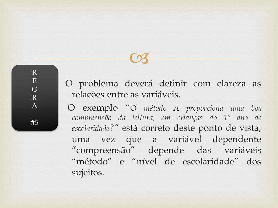 O problema deverá definir com clareza as relações entre as variáveis. O exemplo O método A proporciona uma boa compreensão da leitura, em crianças do