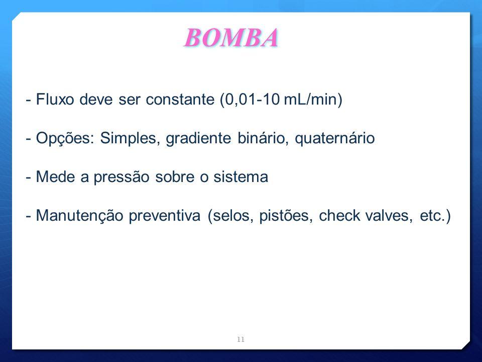 BOMBA - Fluxo deve ser constante (0,01-10 mL/min) - Opções: Simples, gradiente binário, quaternário - Mede a pressão sobre o sistema - Manutenção prev