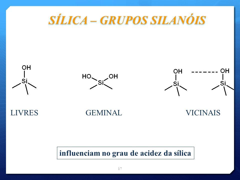 SÍLICA – GRUPOS SILANÓIS LIVRESGEMINALVICINAIS influenciam no grau de acidez da sílica 17