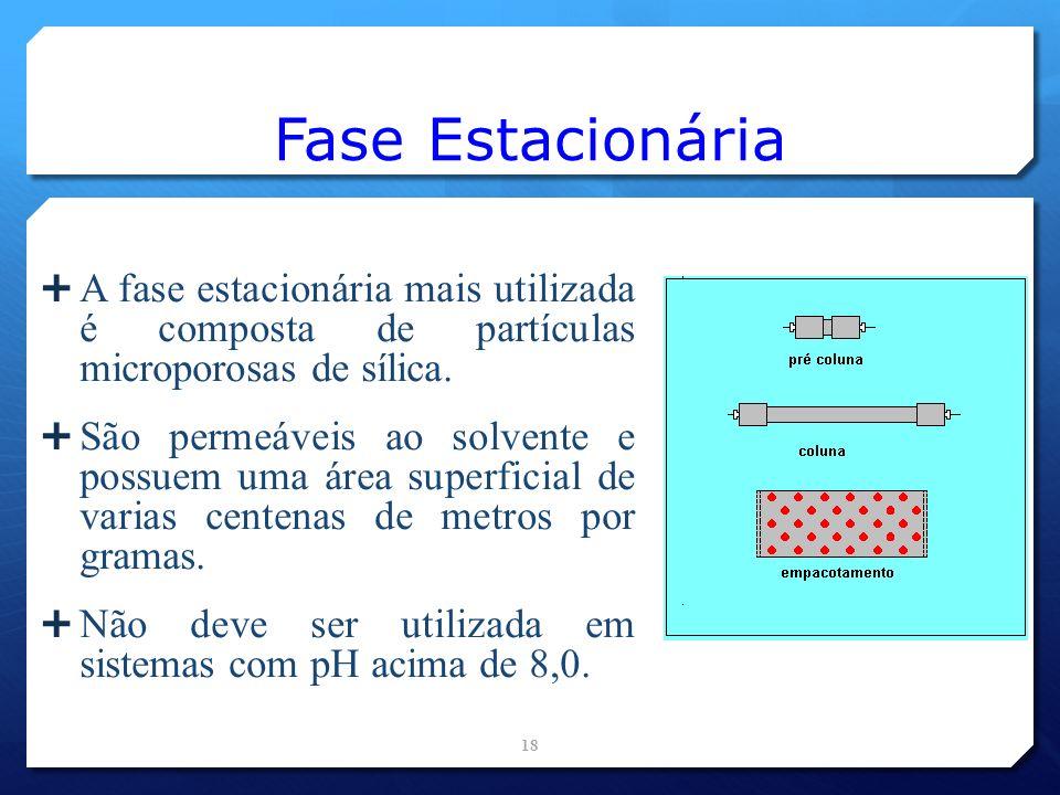 Fase Estacionária A fase estacionária mais utilizada é composta de partículas microporosas de sílica. São permeáveis ao solvente e possuem uma área su