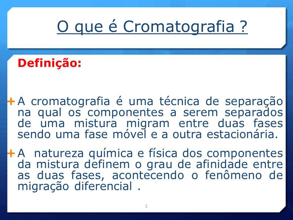 O que é Cromatografia ? Definição: A cromatografia é uma técnica de separação na qual os componentes a serem separados de uma mistura migram entre dua