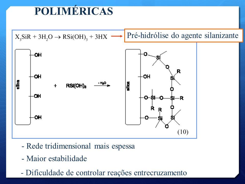 POLIMÉRICAS Pré-hidrólise do agente silanizante - Rede tridimensional mais espessa - Maior estabilidade - Dificuldade de controlar reações entrecruzam
