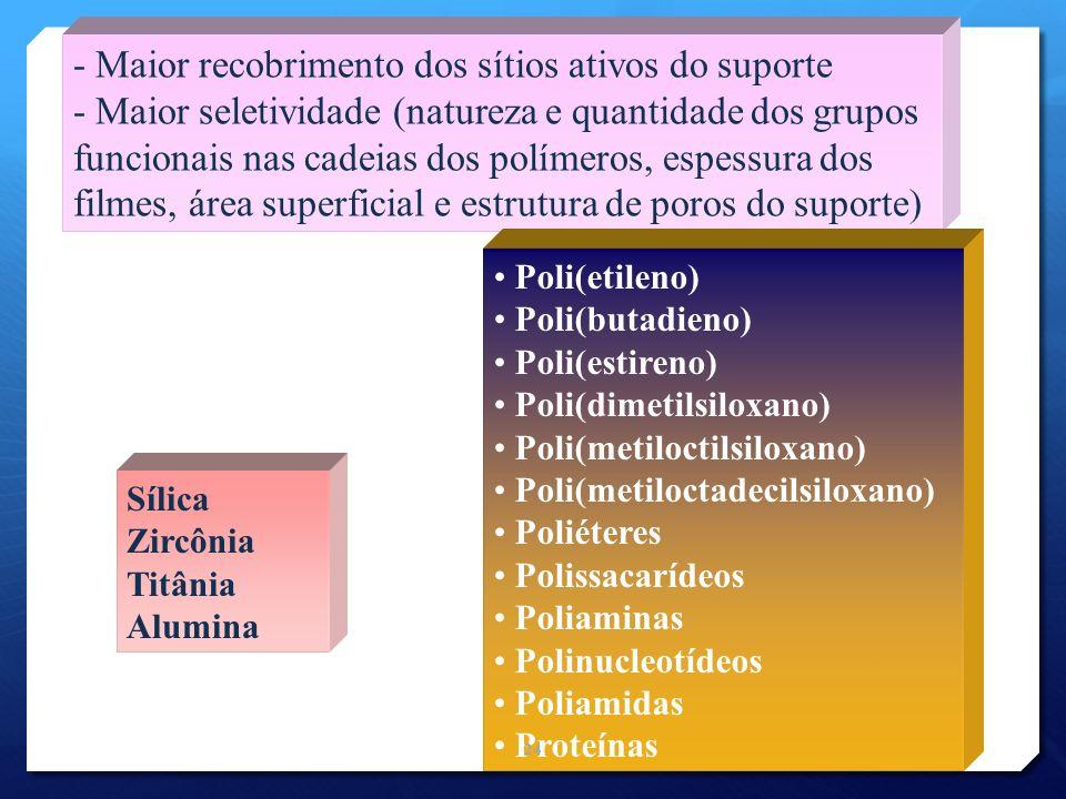 - Maior recobrimento dos sítios ativos do suporte - Maior seletividade (natureza e quantidade dos grupos funcionais nas cadeias dos polímeros, espessu