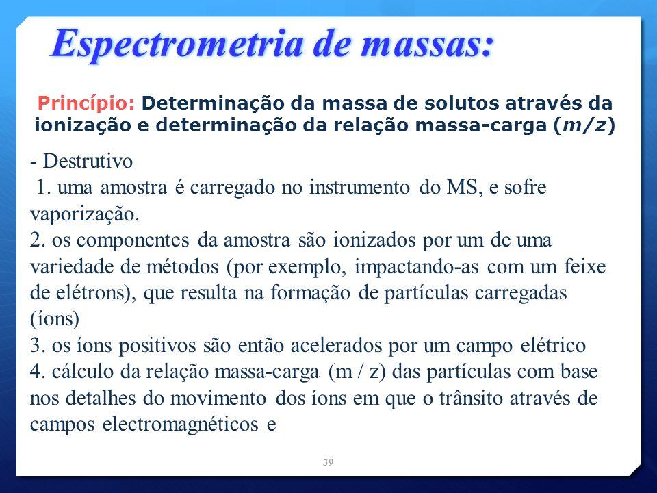 Princípio: Determinação da massa de solutos através da ionização e determinação da relação massa-carga (m/z) - Destrutivo 1. uma amostra é carregado n