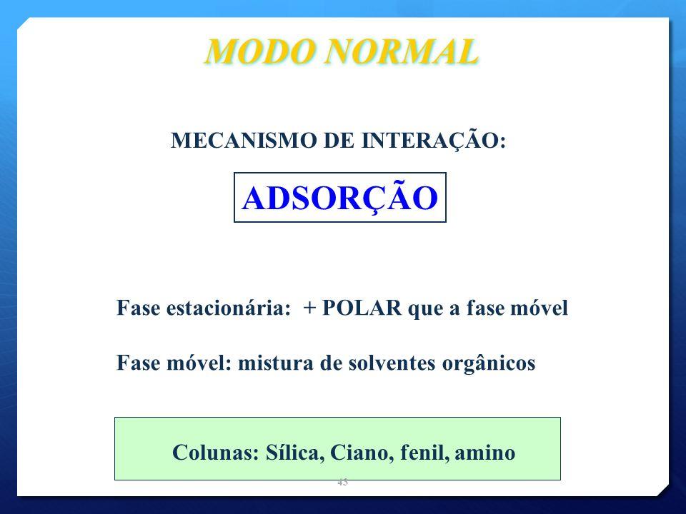 MODO NORMAL MECANISMO DE INTERAÇÃO: ADSORÇÃO Fase estacionária: + POLAR que a fase móvel Fase móvel: mistura de solventes orgânicos Colunas: Sílica, C