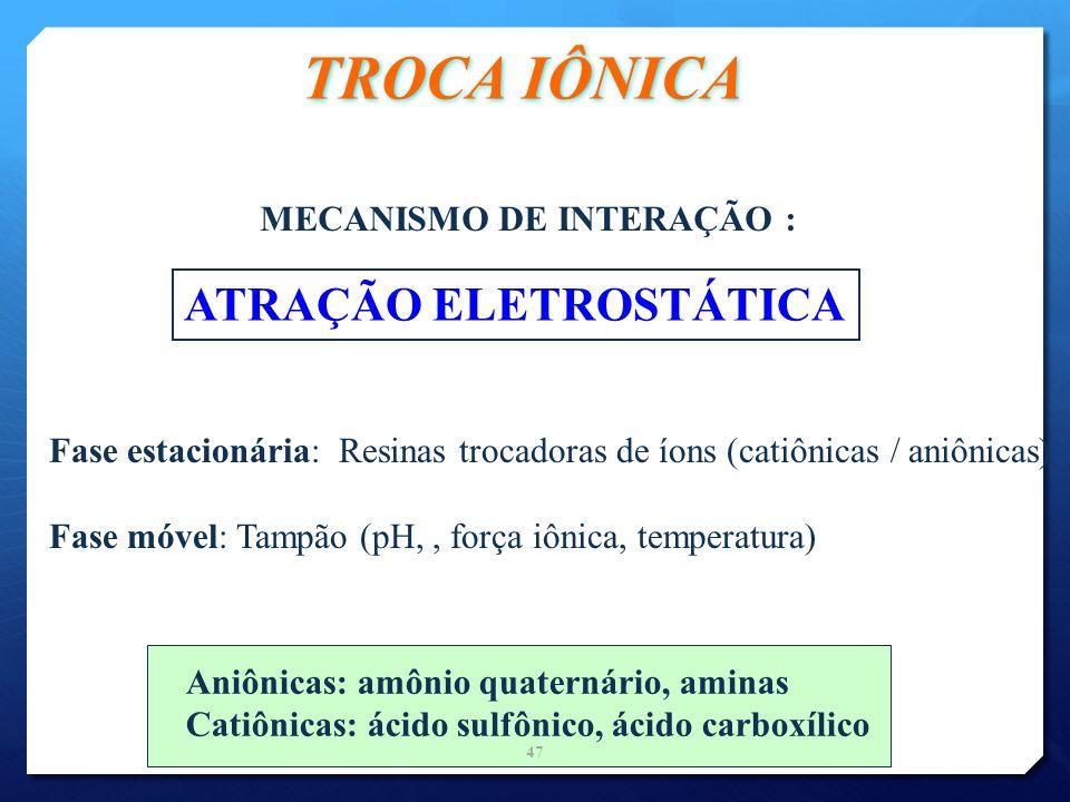 TROCA IÔNICA MECANISMO DE INTERAÇÃO : ATRAÇÃO ELETROSTÁTICA Fase estacionária: Resinas trocadoras de íons (catiônicas / aniônicas) Fase móvel: Tampão