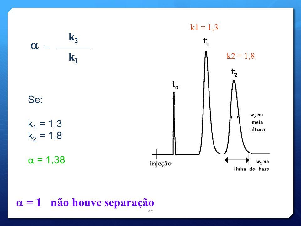 Se: k 1 = 1,3 k 2 = 1,8 = 1,38 k1 = 1,3 k2 = 1,8 k2k2 = k1k1 = 1 não houve separação 57