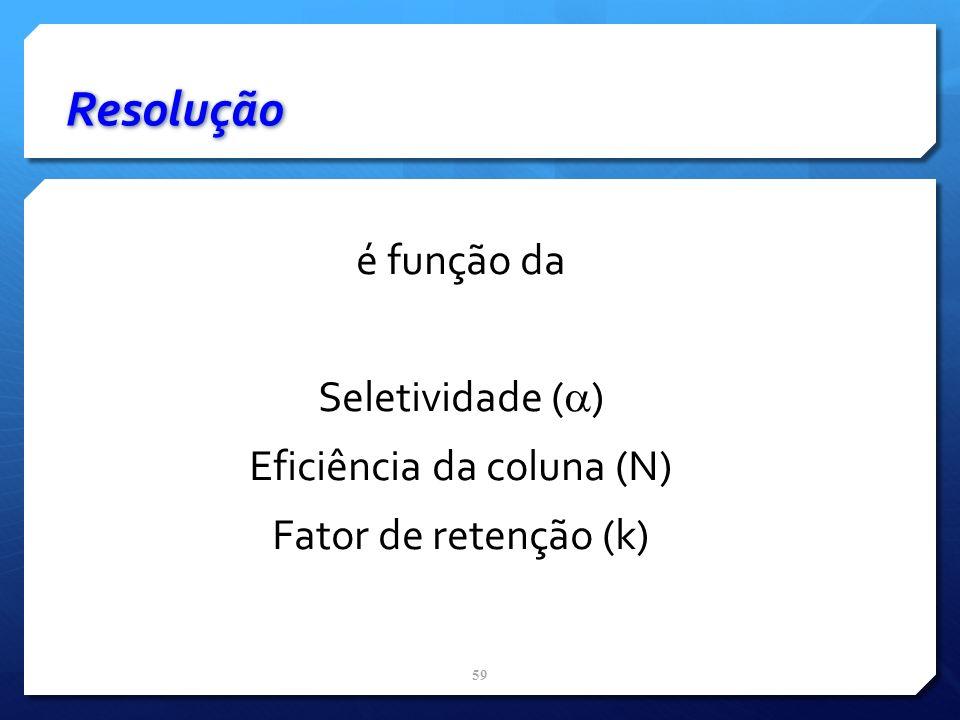 Resolução é função da Seletividade ( ) Eficiência da coluna (N) Fator de retenção (k) 59