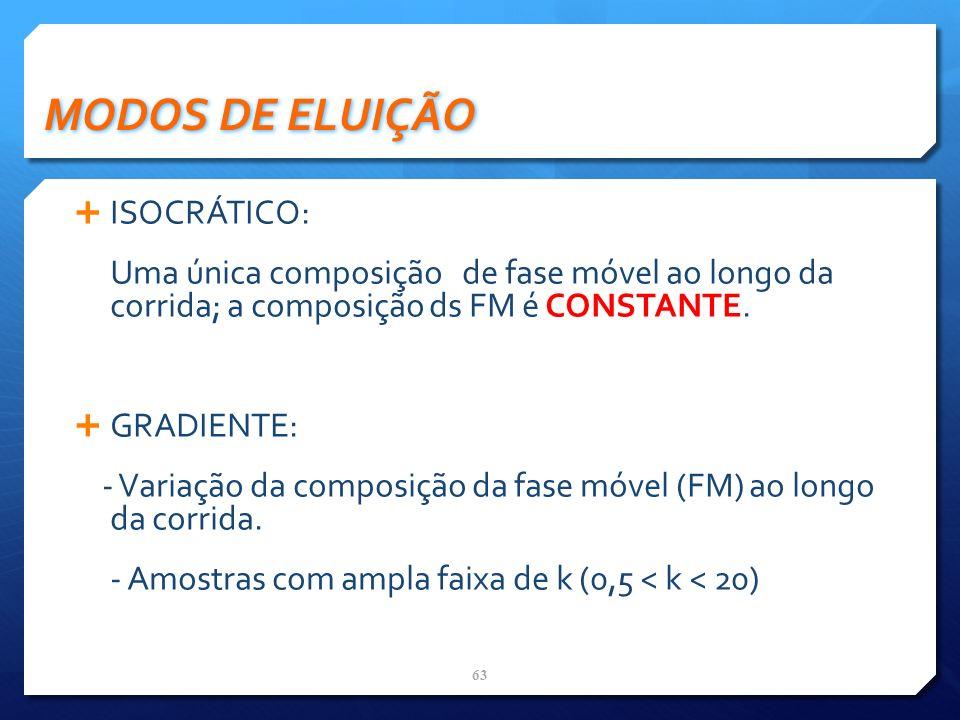 MODOS DE ELUIÇÃO ISOCRÁTICO: Uma única composição de fase móvel ao longo da corrida; a composição ds FM é CONSTANTE. GRADIENTE: - Variação da composiç
