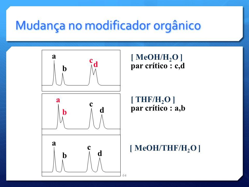Mudança no modificador orgânico a b c d a b c d [ MeOH/H 2 O ] par crítico : c,d [ THF/H 2 O ] par crítico : a,b a b c d [ MeOH/THF/H 2 O ] 64