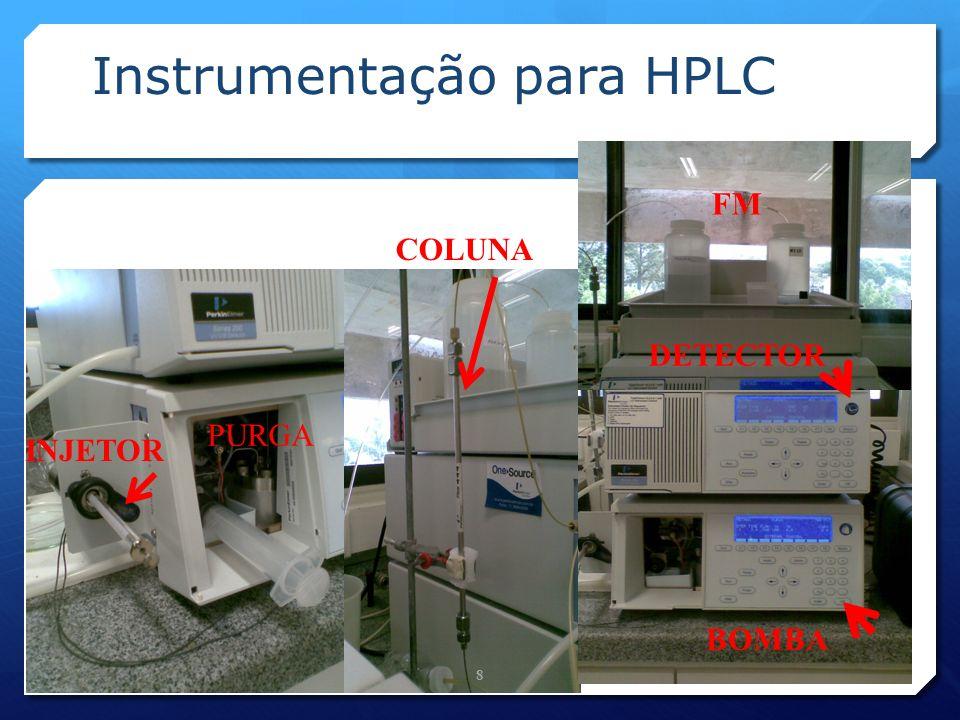 Componentes de um Cromatógrafo a Líquido HPLC Um cromatógrafo a líquido é composto de 3 partes principais : Injetor : É o dispositivo que tem a função de introduzir a amostra na fase móvel ; Coluna cromatografia : É o dispositivo que tem a função de separar os componentes da amostra ; Detector : É o dispositivo que tem a função de detectar os componentes eluídos da coluna cromatográficas 9