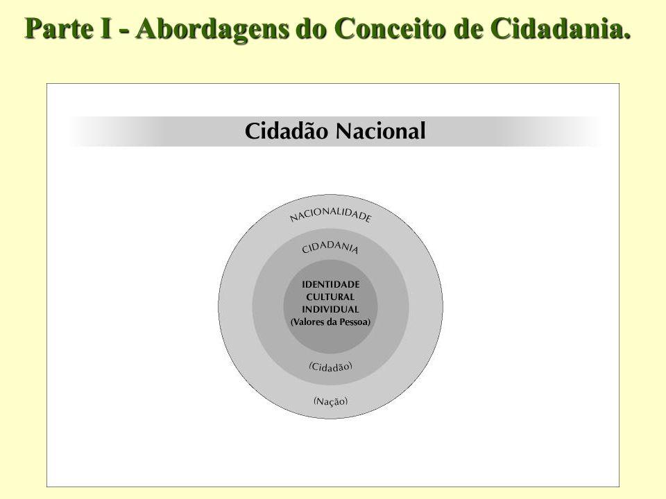 Cidadania Conjunto de deveres e direitos acordados entre todos os cidadãos para o bem colectivo e pessoal.