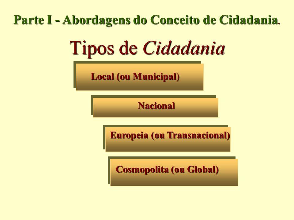 Tipos de Cidadania Local (ou Municipal) Nacional Europeia (ou Transnacional) Cosmopolita (ou Global) Parte I - Abordagens do Conceito de Cidadania.