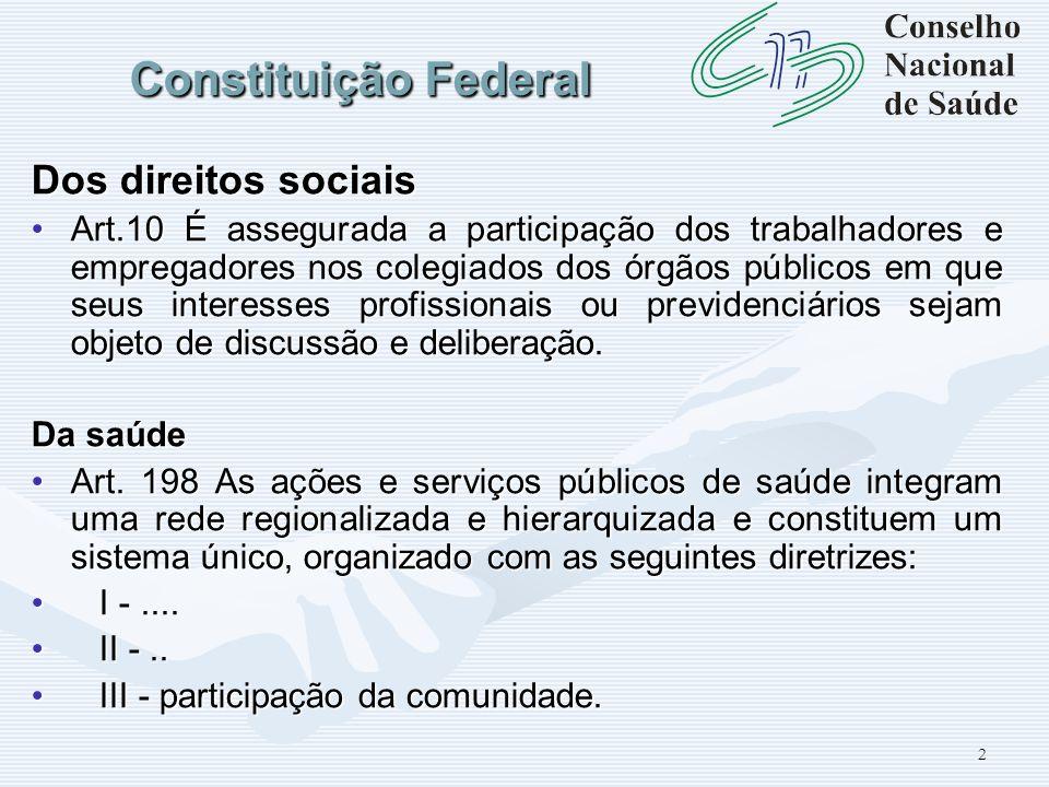 2 Constituição Federal Dos direitos sociais Art.10 É assegurada a participação dos trabalhadores e empregadores nos colegiados dos órgãos públicos em
