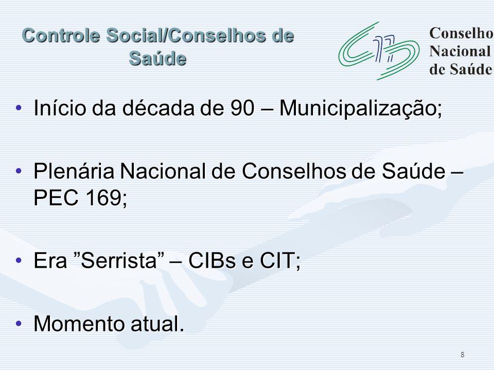 8 Controle Social/Conselhos de Saúde Início da década de 90 – Municipalização;Início da década de 90 – Municipalização; Plenária Nacional de Conselhos