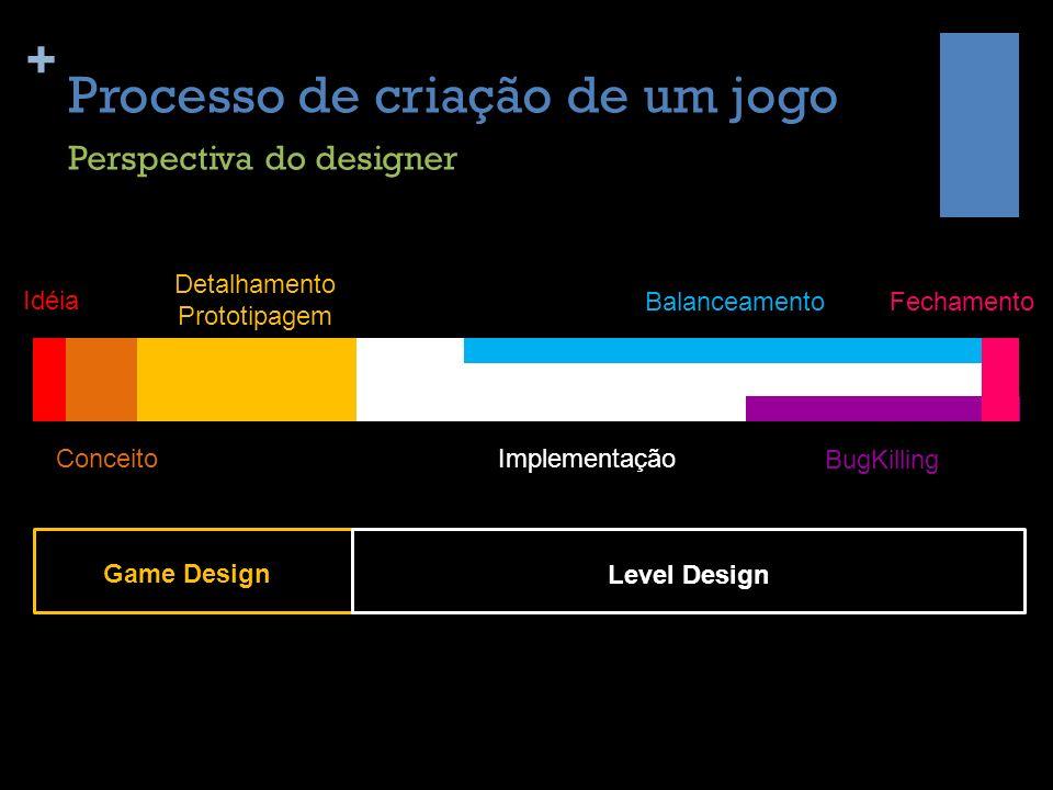 + Mandamento: Elementos do conceito são permanentes Conceito: 1.